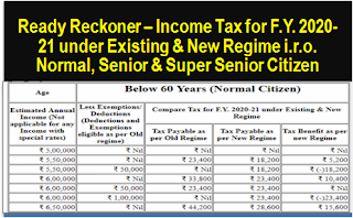 new-ready-reckoner-comparison-of-income-tax-under-existing-new-regime