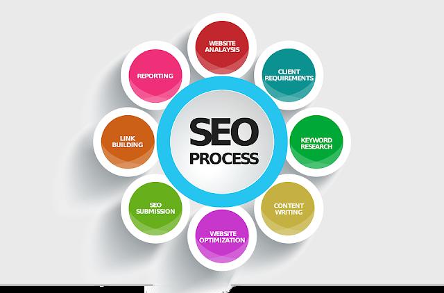 website chuẩn seo