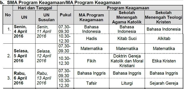 Jadwal UN SMA/MA Program Keagamaan 2016