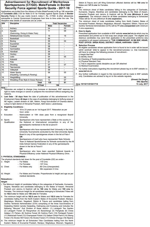 BSF Recruitment 2017 for Constable(GD,Tradesmen) 1270