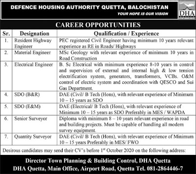 DHA Quetta Balochistan Jobs In 2020