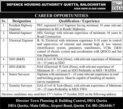 DHA Quetta Balochistan Jobs In 2020