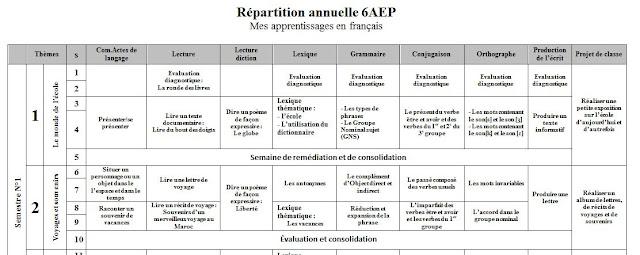 التوزيع السنوي الجديد وفق مرجع Mes apprentissages en français المستوى السادس وفق طبعة 2018 قابل للتعديل