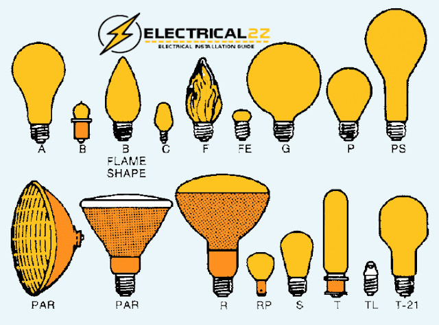 incandescent lamps, lighting system, types of lights, types of lamps, electrical2z @e2z