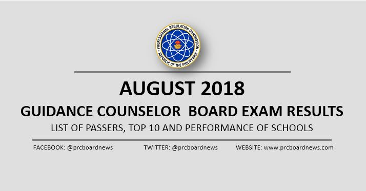 PRC RESULTS: August 2018 Guidance Counselor board exam list of passers