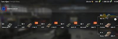 Strv 74 Orta Tank (İsveç 6. Seviye Orta Tank)