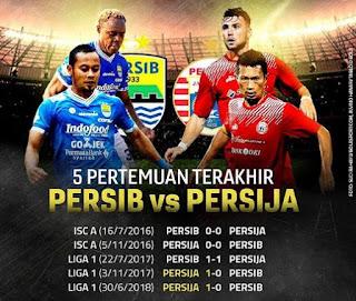 Persib vs Persija: Gomez dan Teco Sama-Sama Siapkan Strategi Khusus