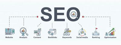 cara membuat blog pribadi belajar SEO