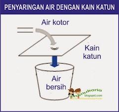 Teknik penjernihan air dan penyaringan air