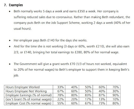 Job Support Scheme Beth example and table