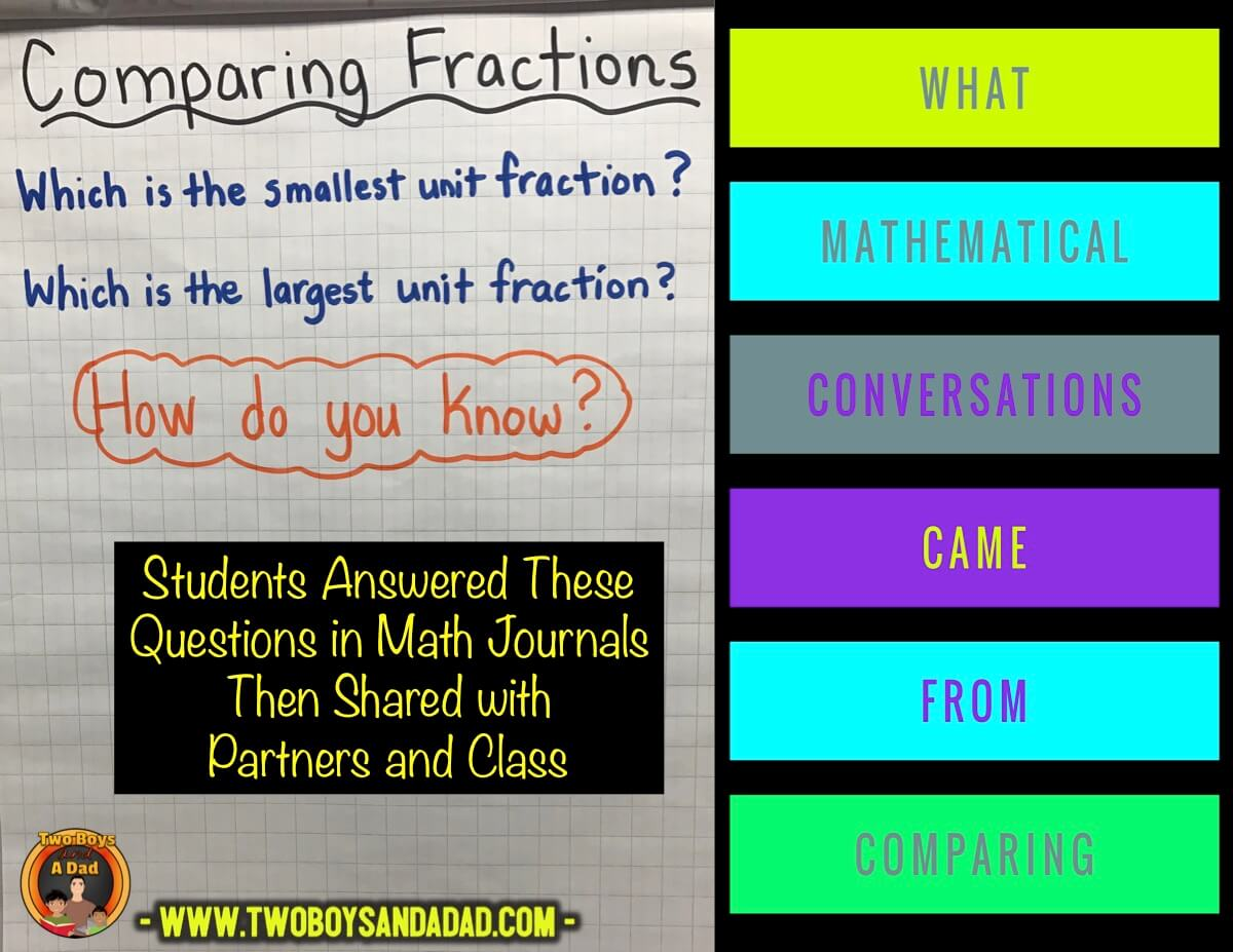 Questions for students about comparing fractions