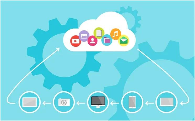 Multcloud : Eνοποιήστε και μεταφέρετε αρχεία σε Online υπηρεσίες αποθήκευσης