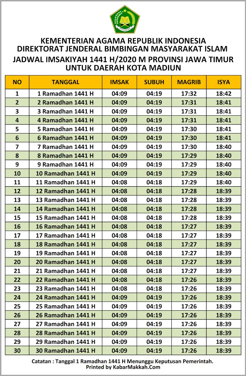 Jadwal Imsakiyah Madiun Kota 2020