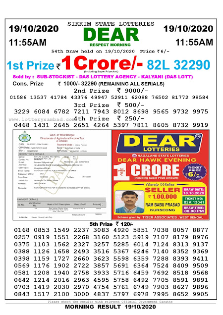 Lottery Sambad 19-10-2020 Today Results 11:55 am, Sikkim State Lottery Sambad Today Result 11.55 am, Sambad Lottery, Lottery Sambad Live Result Today