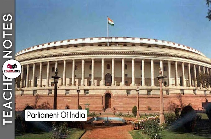 Composition of Parliament of India.