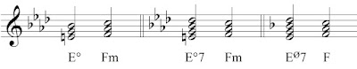 Regular resolution of diminished chords
