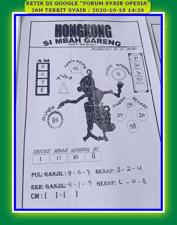 Kode syair Hongkong Minggu 18 Oktober 2020 119