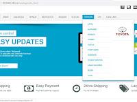 Cara Mudah Membangun Toko Online dengan AbanteCart