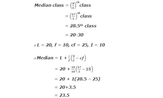Example 4: Median