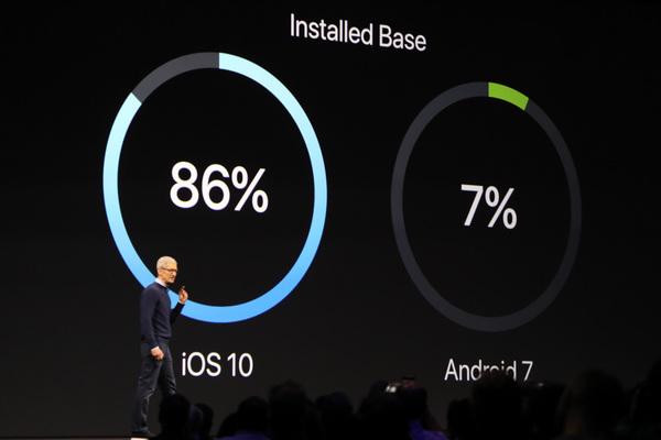 Apple is Not Bored-Tired of Mocking Android