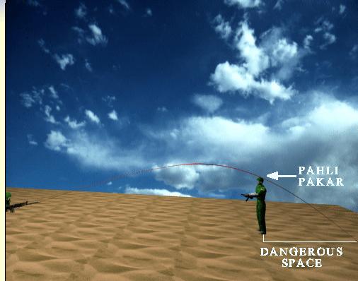 Dangerous Space: