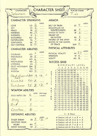 Solomon's character sheet