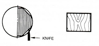 flat slicing veneer