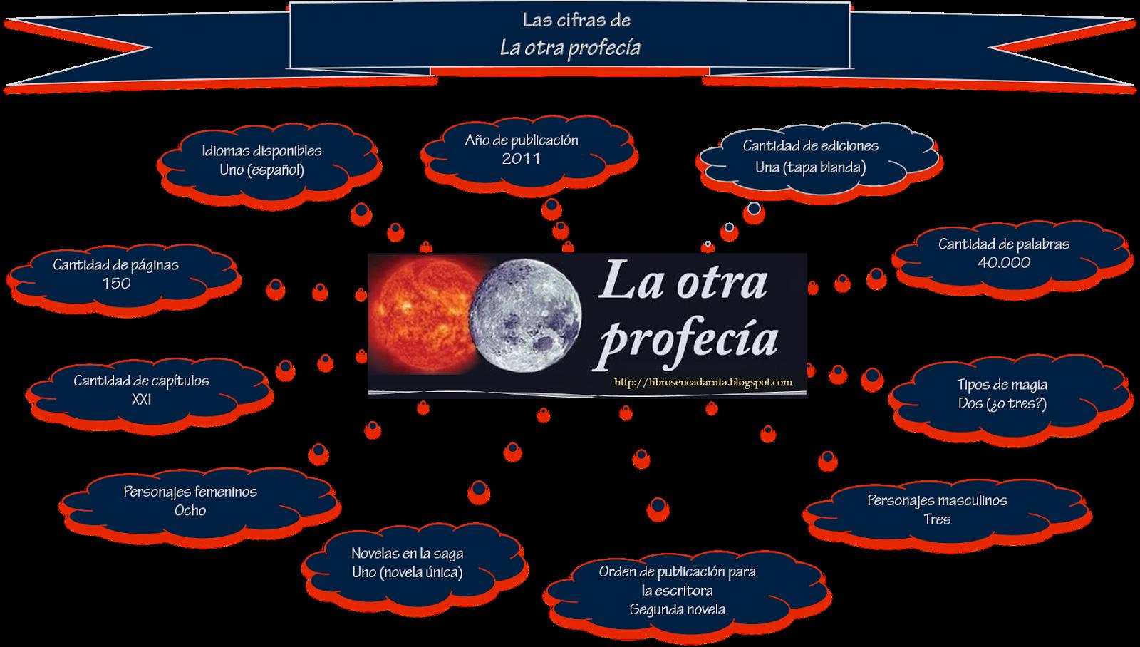 Profecia_infográfico