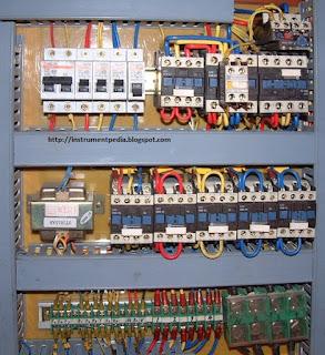plc/dcs panel