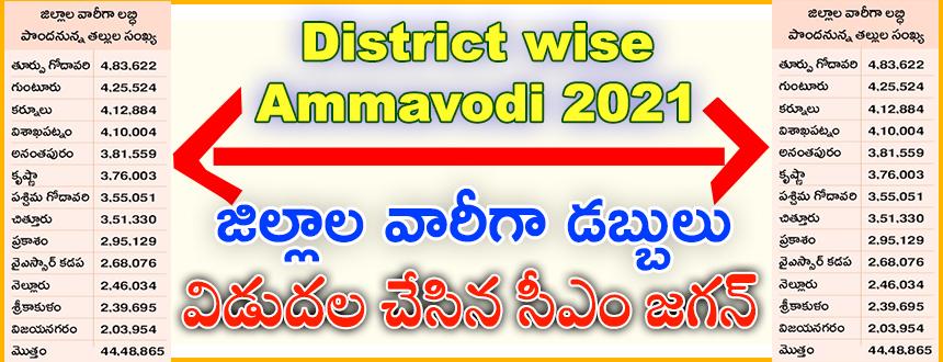 District wise Amma Vodi List 2021