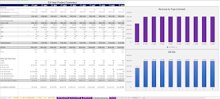 flat fee executive summary