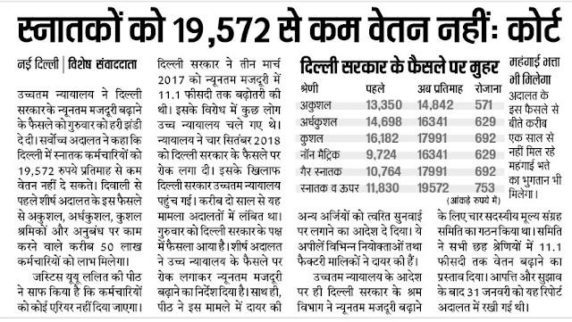 स्नातकों को 19,572 से कम वेतन नहीं
