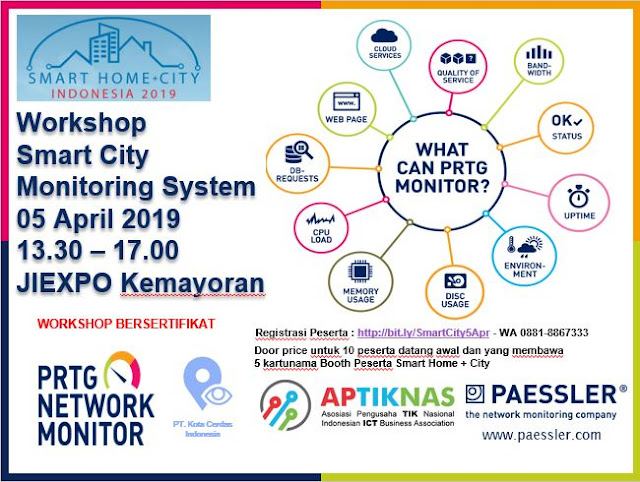Workshop Smart City Monitoring System 5 April 2019