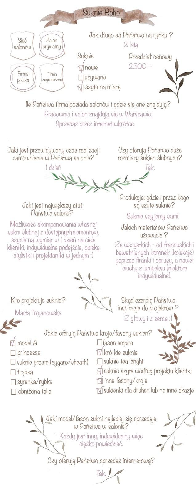 Formularz zawierający odpowiedzi na pytania dotyczące salonu sukien ślubnych Suknie Boho.