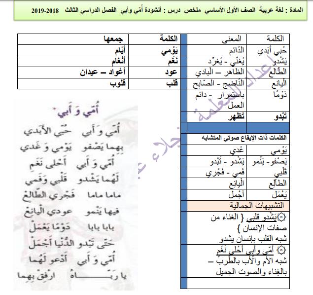 اوراق عمل أمي وأبي اللغة العربية للصف الاول الفصل الدراسي الثالث