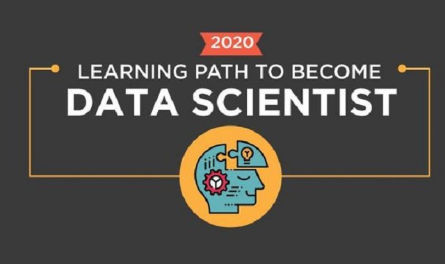 Becoming a data scientist: A Guide
