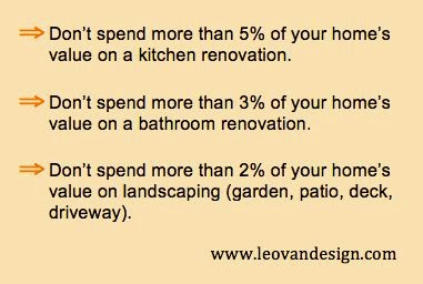 Amounts to spend on a home renovation infographic.