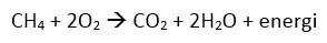 metana manjadi karbondioksida