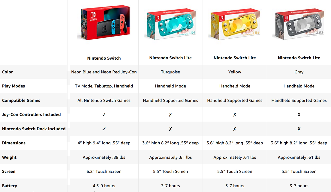 Nintendo Switch Models