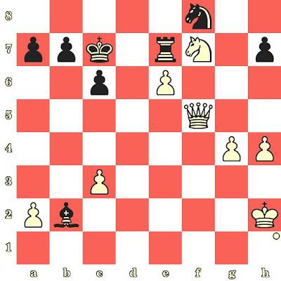 Les Blancs jouent et matent en 4 coups - Anna Muzychuk vs Chen Zhu, Pékin, 2012