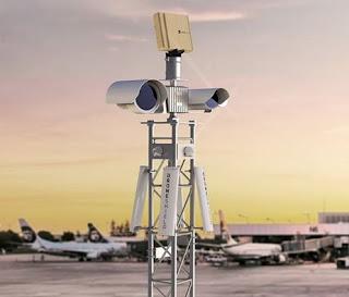 DroneSentry
