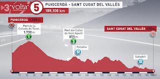 Volta a Catalunya stage 5
