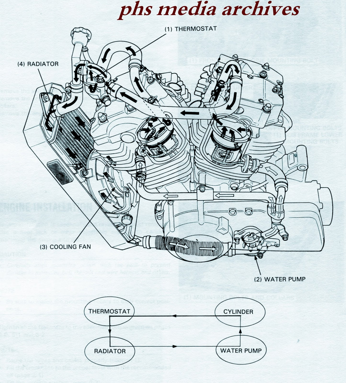 Vt1100c Motorcycle Engine Diagram - Example Electrical Wiring Diagram •