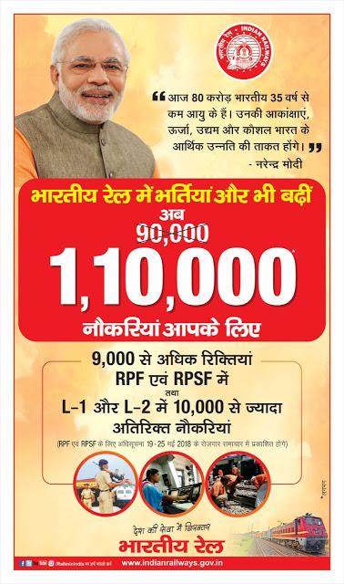 रेलवे करेगा 1,10,000 नियुक्तिया 2018 में। 9000 से अधिक रिक्तिया RPF और RPSF में।