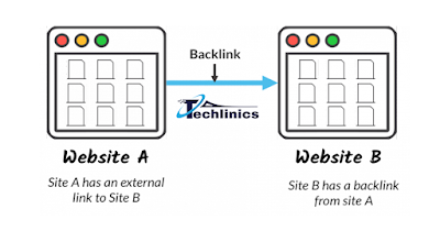 How-to-evaluate-backlink