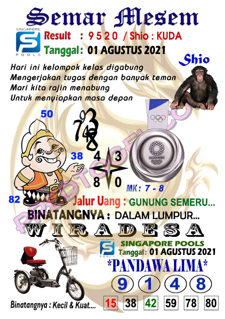 Syair Semar Mesem SGP Minggu 01 Agustus 2021