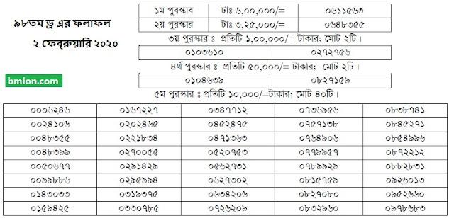 98Th 100Taka Prize Bond Draw | Result Bangladesh 2 February 2020