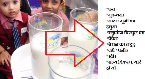 up mdm  menu में दूध ने विकल्प की हो रही तलाश,एमडीएम प्राधिकरण ने सुझाए आठ विकल्प, सभी bsa से माँगा सुझाव