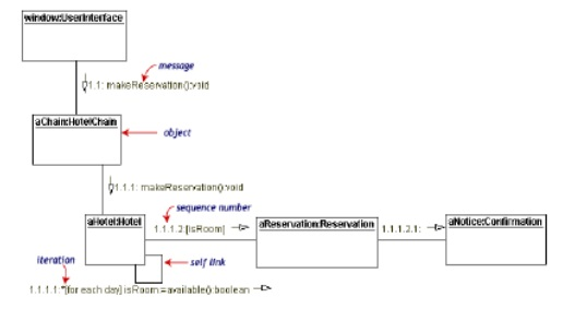 Pengertian uml dan contoh diagram uml menurut para ahli modul makalah component diagram ccuart Image collections