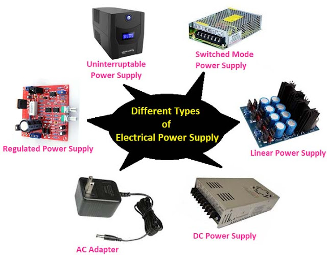 Electrical Power Supply Types